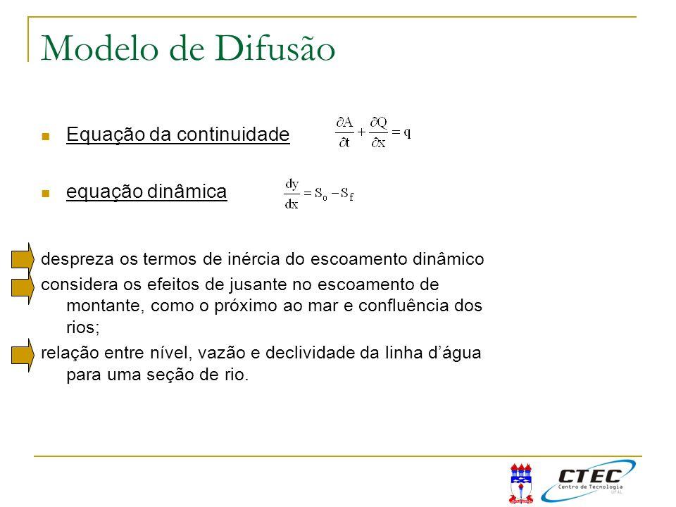 Modelo de Difusão Equação da continuidade equação dinâmica despreza os termos de inércia do escoamento dinâmico considera os efeitos de jusante no esc