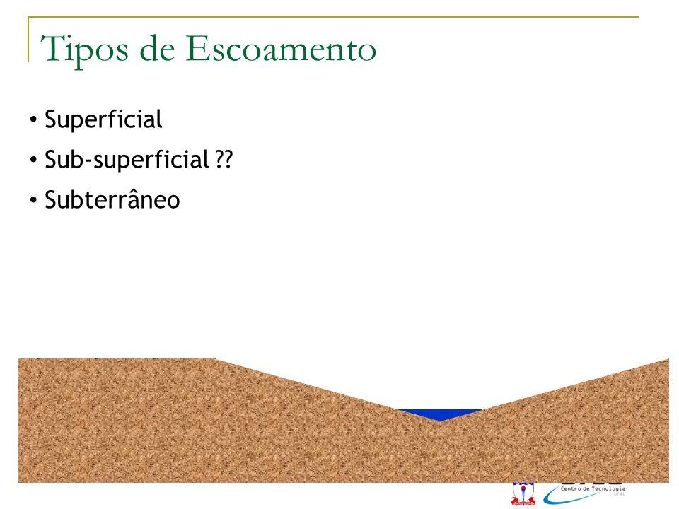 Sub-superficial ?? Superficial Subterrâneo Tipos de escoamento bacia Tipos de Escoamento