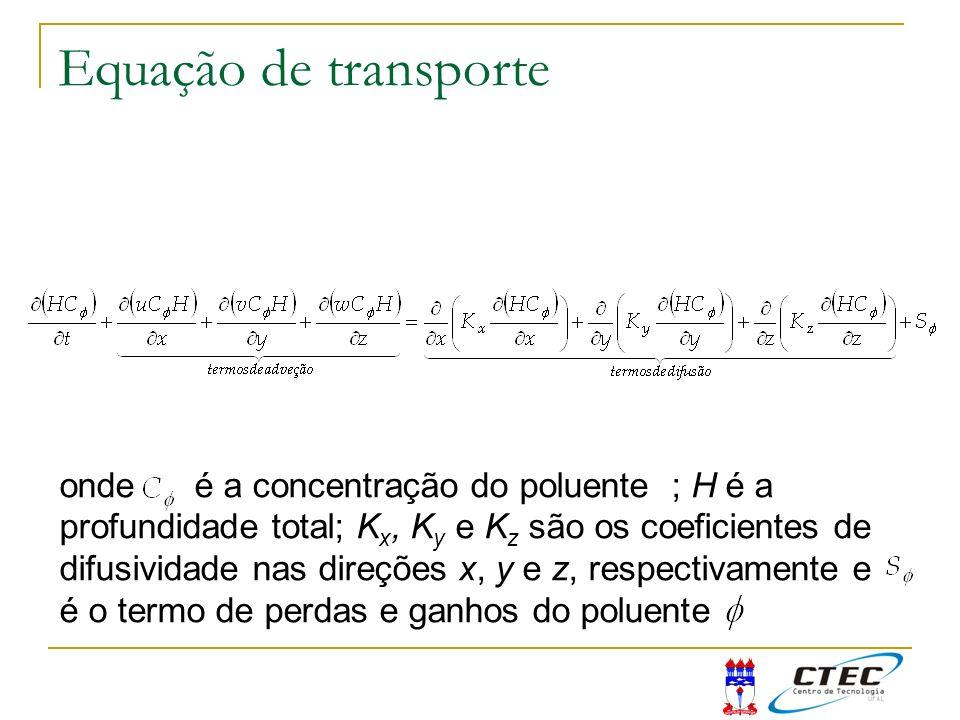 onde é a concentração do poluente ; H é a profundidade total; K x, K y e K z são os coeficientes de difusividade nas direções x, y e z, respectivament
