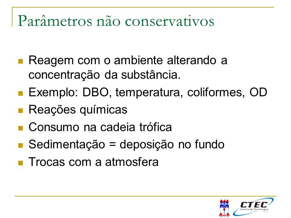 Parâmetros não conservativos Reagem com o ambiente alterando a concentração da substância. Exemplo: DBO, temperatura, coliformes, OD Reações químicas