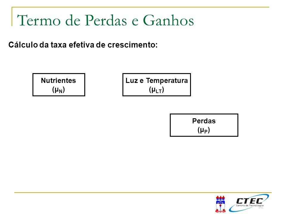 Cálculo da taxa efetiva de crescimento: Nutrientes (μ N ) Luz e Temperatura (μ LT ) Perdas (μ P ) Termo de Perdas e Ganhos