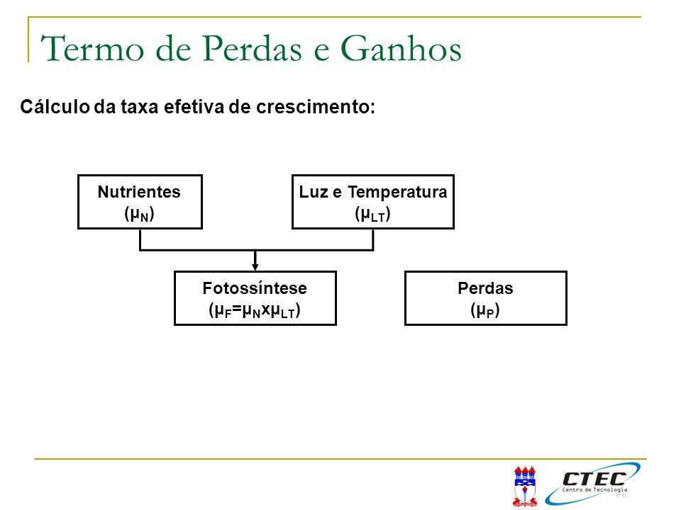 Cálculo da taxa efetiva de crescimento: Nutrientes (μ N ) Luz e Temperatura (μ LT ) Fotossíntese (μ F =μ N xμ LT ) Perdas (μ P ) Termo de Perdas e Gan