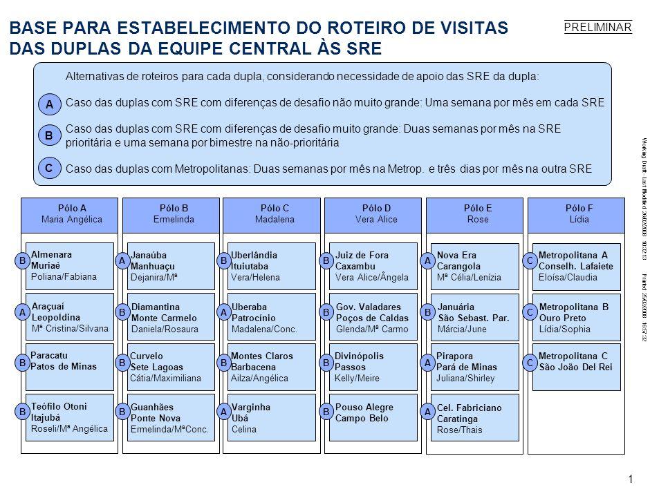 Working Draft - Last Modified 26/02/2008 10:32:13 Printed 25/02/2008 16:57:32 0 ORGANIZAÇÃO DAS DUPLAS DA EQUIPE CENTRAL Pólo A Maria Angélica Pólo B
