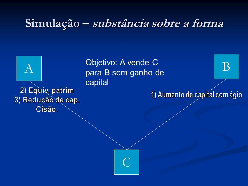 Simulação – substância sobre a forma A B C Objetivo: A vende C para B sem ganho de capital
