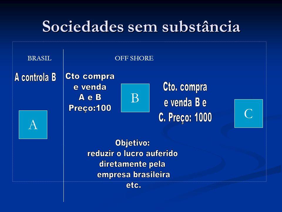 Sociedades sem substância A B C BRASIL OFF SHORE