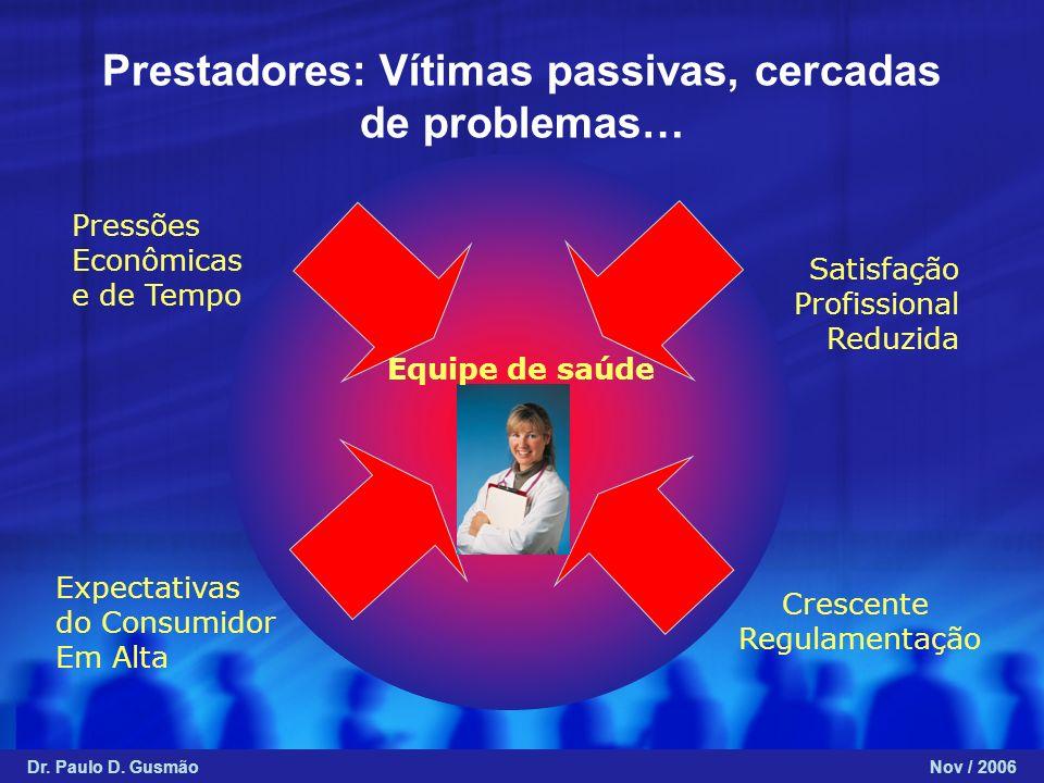 Prestadores: Vítimas passivas, cercadas de problemas… Pressões Econômicas e de Tempo Satisfação Profissional Reduzida Expectativas do Consumidor Em Al