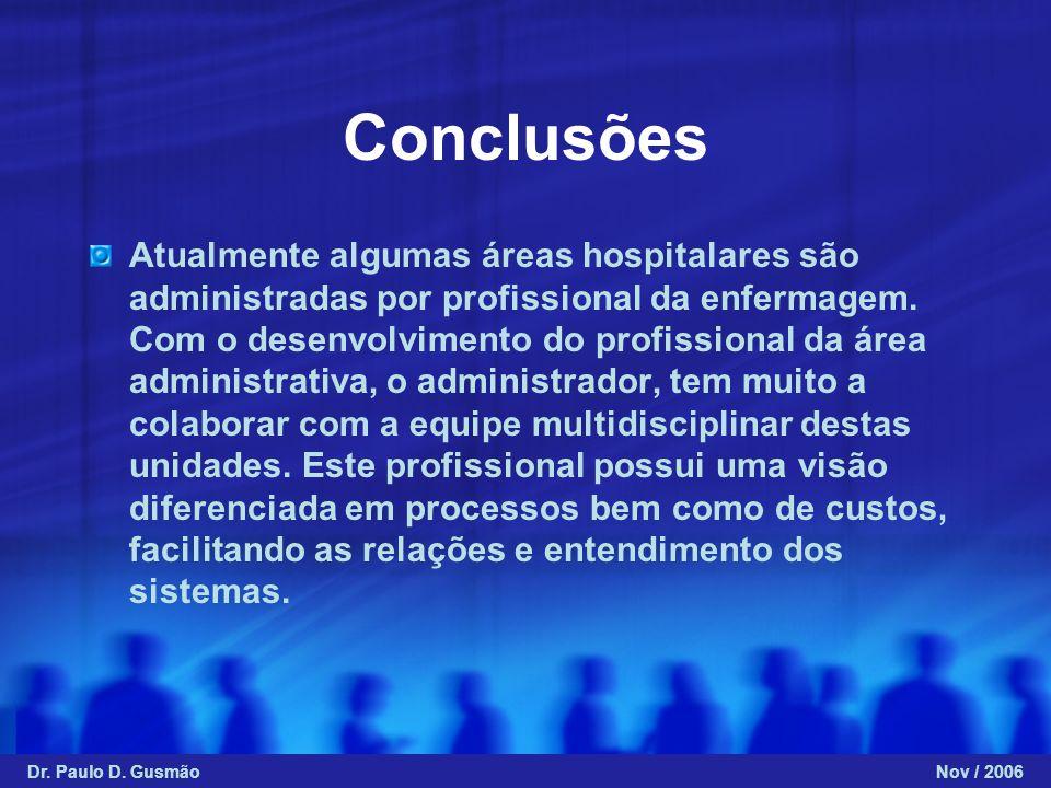 Conclusões Atualmente algumas áreas hospitalares são administradas por profissional da enfermagem. Com o desenvolvimento do profissional da área admin