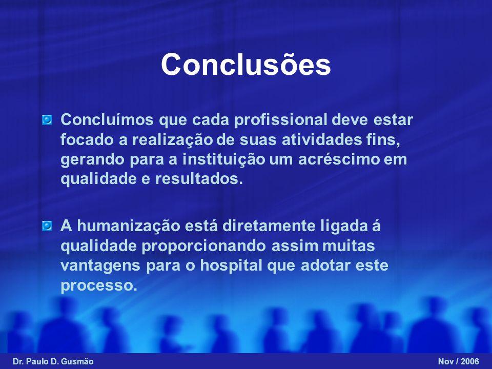 Conclusões Concluímos que cada profissional deve estar focado a realização de suas atividades fins, gerando para a instituição um acréscimo em qualida