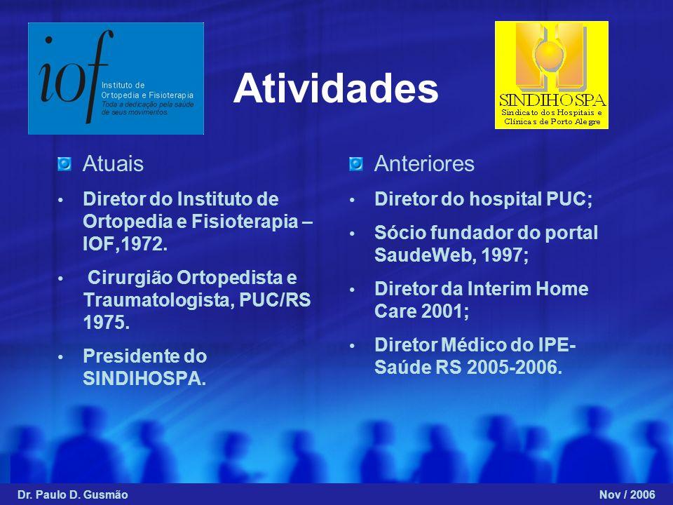 Atividades Atuais Diretor do Instituto de Ortopedia e Fisioterapia – IOF,1972. Cirurgião Ortopedista e Traumatologista, PUC/RS 1975. Presidente do SIN