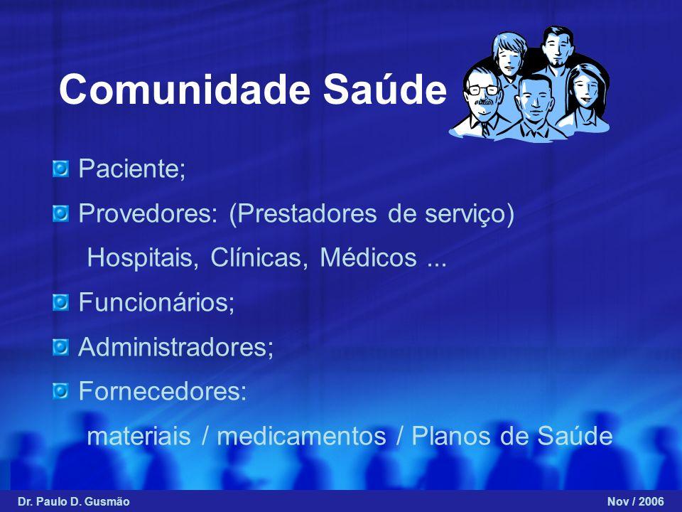 Comunidade Saúde Paciente; Provedores: (Prestadores de serviço) Hospitais, Clínicas, Médicos... Funcionários; Administradores; Fornecedores: materiais