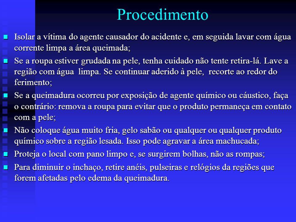 GRAVIDADE: Sete fatores que determinam a gravidade: Profundidade; Profundidade; Extensão ( regra dos nove) Extensão ( regra dos nove) Envolvimento de
