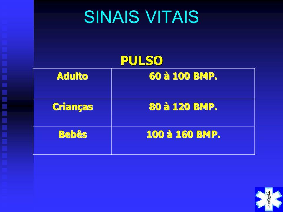 RESPIRAÇÃO BEBÊ30-60 MRM CRIANÇA20-30 MRM ADULTO12-20 MRM APNÉIA – Cessação Intermitente da respiração BRADPNÉIA – Respiração lenta, regular TAQUIPNÉI