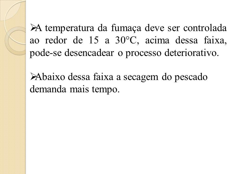 A temperatura da fumaça deve ser controlada ao redor de 15 a 30°C, acima dessa faixa, pode-se desencadear o processo deteriorativo. Abaixo dessa faixa