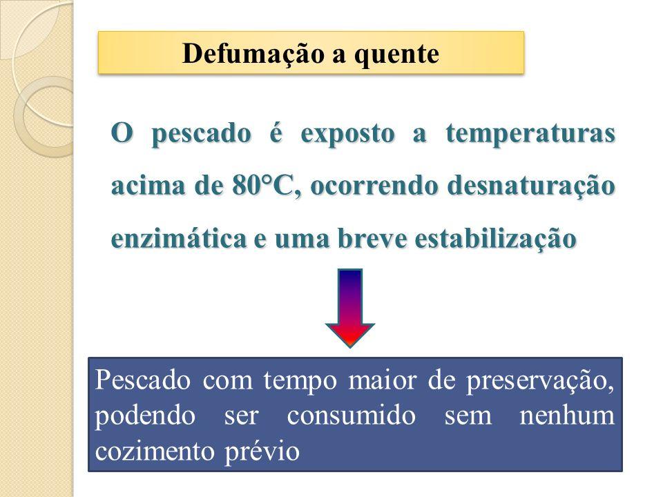 Defumação a quente O pescado é exposto a temperaturas acima de 80°C, ocorrendo desnaturação enzimática e uma breve estabilização Pescado com tempo mai