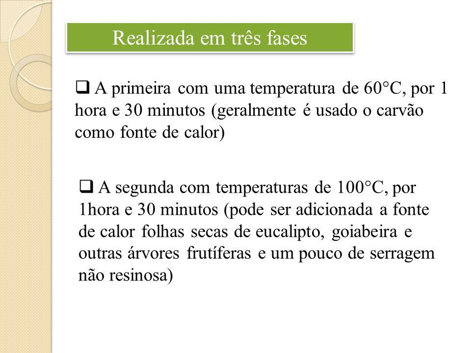 A primeira com uma temperatura de 60°C, por 1 hora e 30 minutos (geralmente é usado o carvão como fonte de calor) Realizada em três fases A segunda co