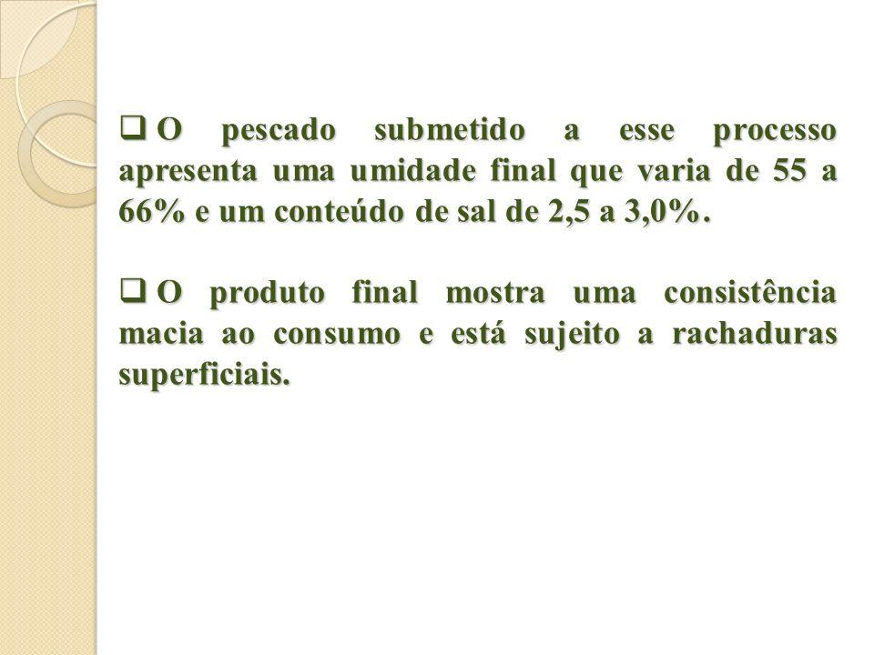 O pescado submetido a esse processo apresenta uma umidade final que varia de 55 a 66% e um conteúdo de sal de 2,5 a 3,0%. O pescado submetido a esse p