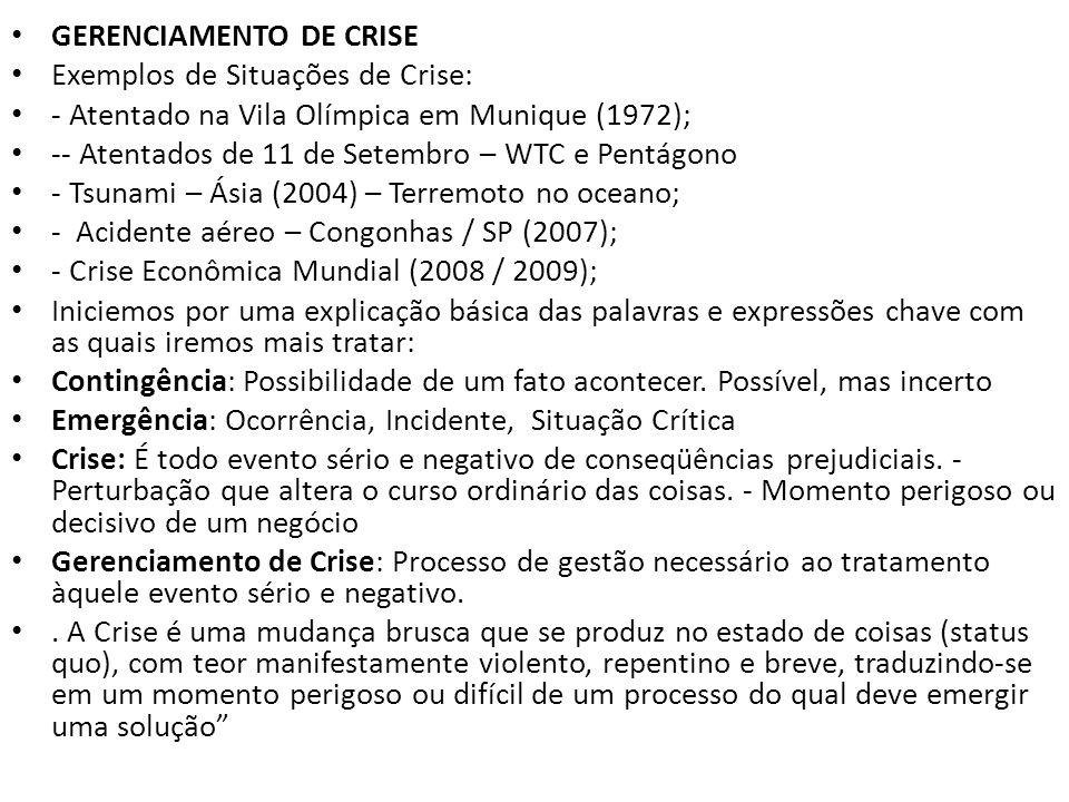 GERENCIAMENTO DE CRISE Exemplos de Situações de Crise: - Atentado na Vila Olímpica em Munique (1972); -- Atentados de 11 de Setembro – WTC e Pentágono