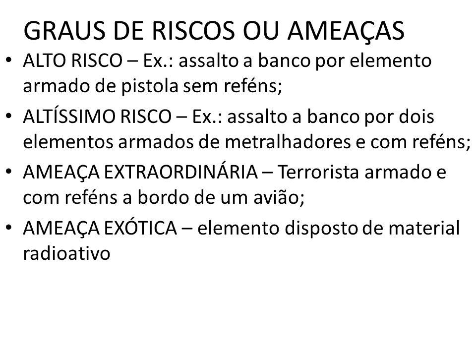 GRAUS DE RISCOS OU AMEAÇAS ALTO RISCO – Ex.: assalto a banco por elemento armado de pistola sem reféns; ALTÍSSIMO RISCO – Ex.: assalto a banco por doi