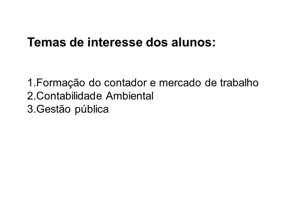 Temas de interesse dos alunos: 1.Formação do contador e mercado de trabalho 2.Contabilidade Ambiental 3.Gestão pública
