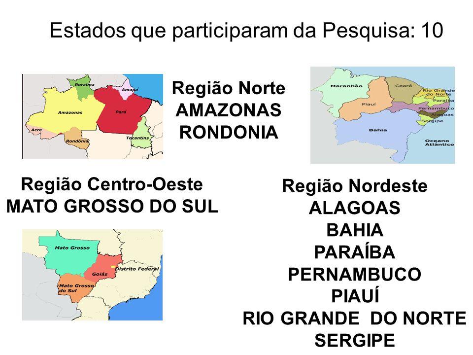 Estados que participaram da Pesquisa: 10 Região Nordeste ALAGOAS BAHIA PARAÍBA PERNAMBUCO PIAUÍ RIO GRANDE DO NORTE SERGIPE Região Norte AMAZONAS RONDONIA Região Centro-Oeste MATO GROSSO DO SUL