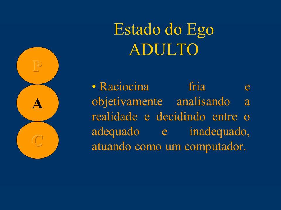 Estado do Ego ADULTO Raciocina fria e objetivamente analisando a realidade e decidindo entre o adequado e inadequado, atuando como um computador. A