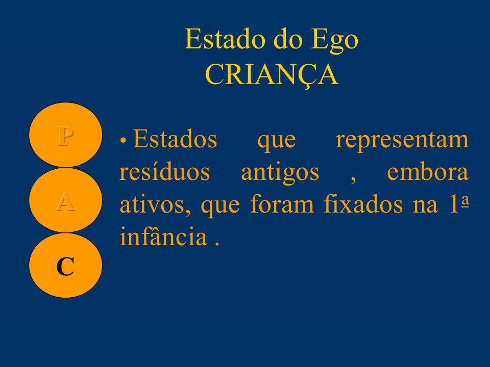 Estado do Ego CRIANÇA Estados que representam resíduos antigos, embora ativos, que foram fixados na 1 a infância. C