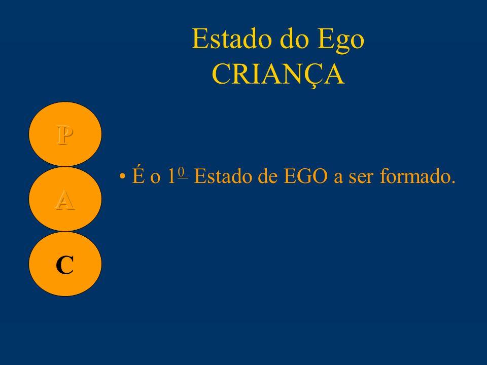 Estado do Ego CRIANÇA É o 1 0 Estado de EGO a ser formado. C