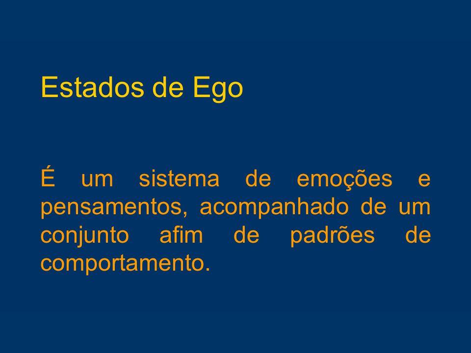 É um sistema de emoções e pensamentos, acompanhado de um conjunto afim de padrões de comportamento. Estados de Ego