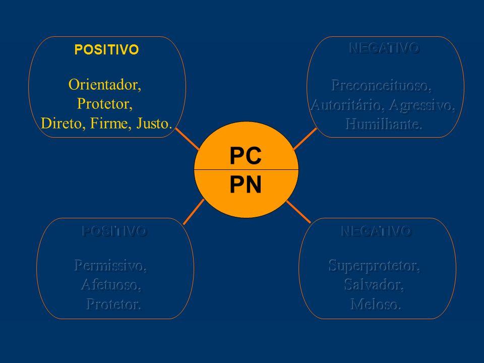 PC PN POSITIVO Orientador, Protetor, Direto, Firme, Justo.