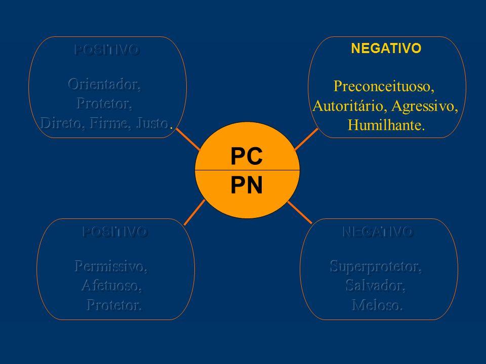 PC PN NEGATIVO Preconceituoso, Autoritário, Agressivo, Humilhante.