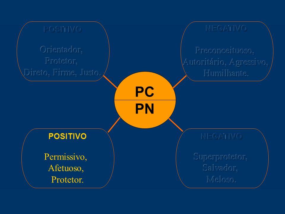 PC PN POSITIVO Permissivo, Afetuoso, Protetor.
