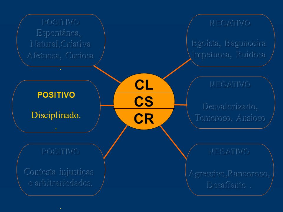 CL CS CR POSITIVO Disciplinado..