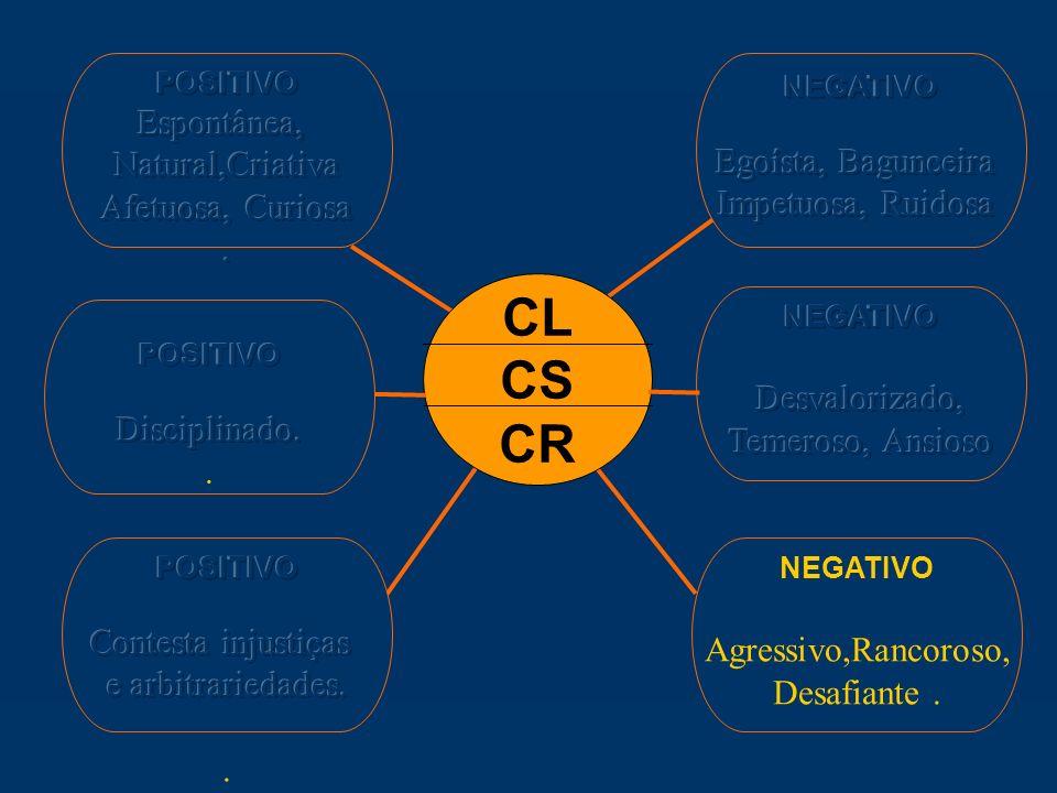 CL CS CR NEGATIVO Agressivo,Rancoroso, Desafiante.