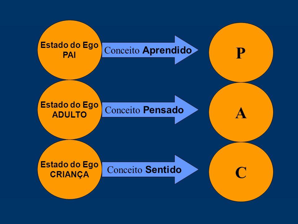 POSITIVO Espontânea, Natural,Criativa Afetuosa, Curiosa. CL CS CR