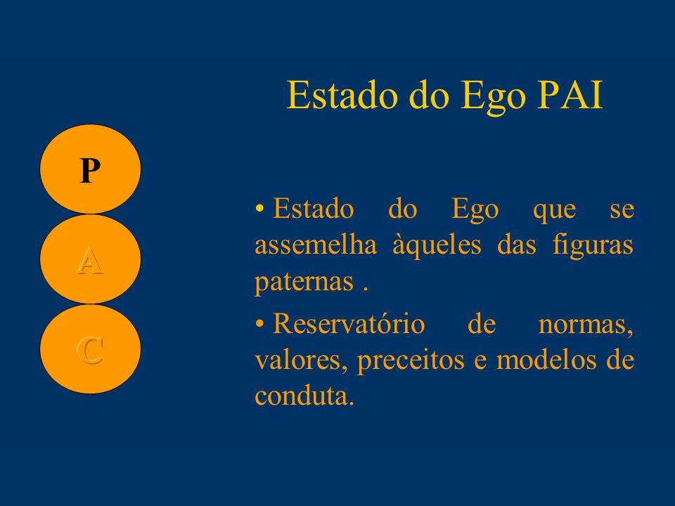 Estado do Ego PAI Estado do Ego que se assemelha àqueles das figuras paternas. Reservatório de normas, valores, preceitos e modelos de conduta. P