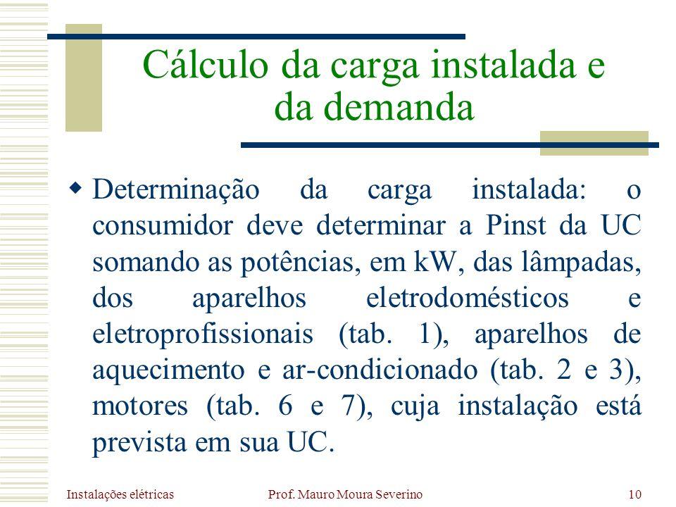 Instalações elétricas Prof. Mauro Moura Severino10 Determinação da carga instalada: o consumidor deve determinar a Pinst da UC somando as potências, e