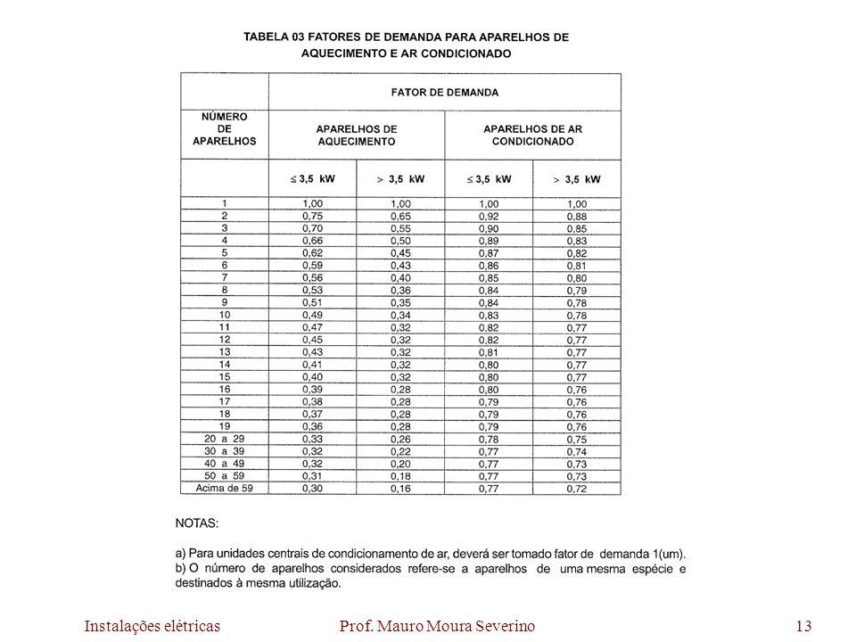 Instalações elétricas Prof. Mauro Moura Severino13
