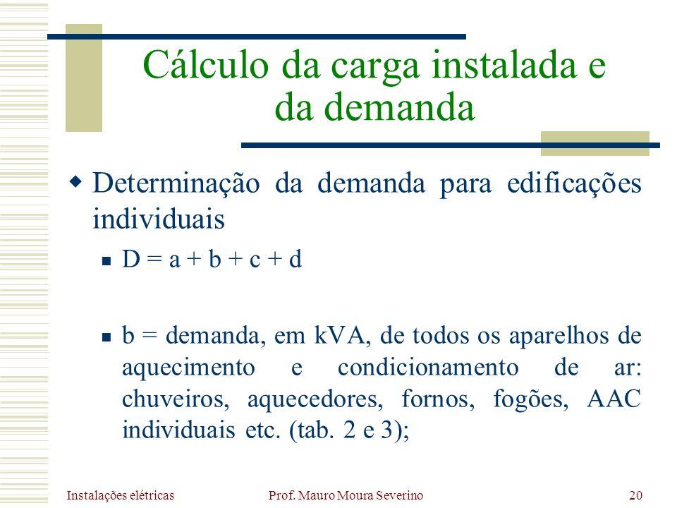 Instalações elétricas Prof. Mauro Moura Severino20 Determinação da demanda para edificações individuais D = a + b + c + d b = demanda, em kVA, de todo