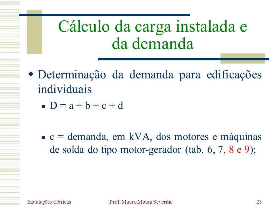 Instalações elétricas Prof. Mauro Moura Severino23 Determinação da demanda para edificações individuais D = a + b + c + d c = demanda, em kVA, dos mot