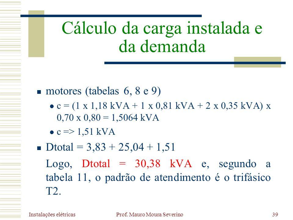 Instalações elétricas Prof. Mauro Moura Severino39 motores (tabelas 6, 8 e 9) c = (1 x 1,18 kVA + 1 x 0,81 kVA + 2 x 0,35 kVA) x 0,70 x 0,80 = 1,5064