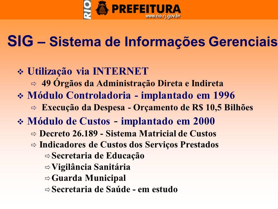 SIG – Sistema de Informações Gerenciais Utilização via INTERNET 49 Órgãos da Administração Direta e Indireta Módulo Controladoria - implantado em 1996