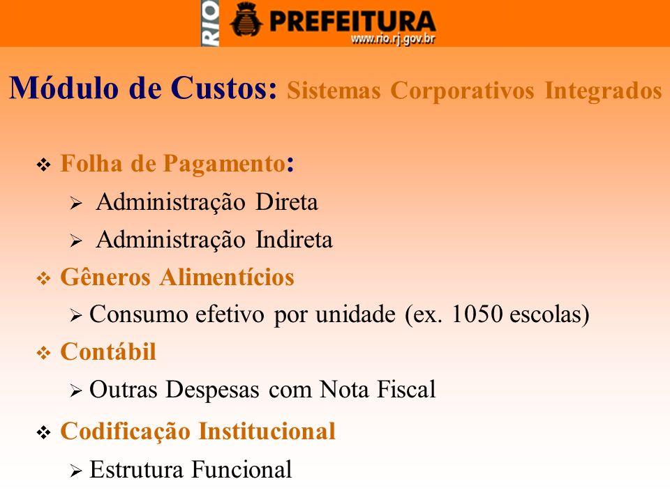 Módulo de Custos: Sistemas Corporativos Integrados Folha de Pagamento : Administração Direta Administração Indireta Gêneros Alimentícios Consumo efeti