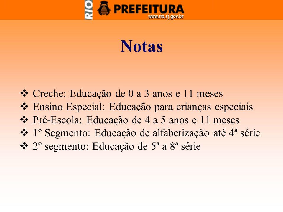 Notas Creche: Educação de 0 a 3 anos e 11 meses Ensino Especial: Educação para crianças especiais Pré-Escola: Educação de 4 a 5 anos e 11 meses 1º Seg
