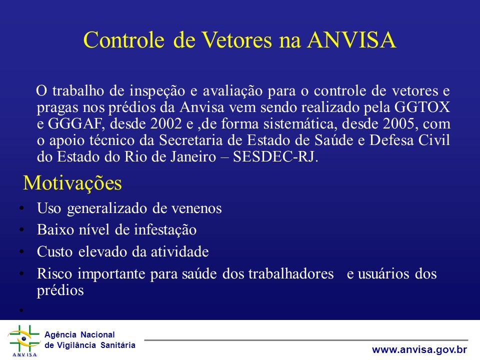 Agência Nacional de Vigilância Sanitária www.anvisa.gov.br Controle de Vetores na ANVISA O trabalho de inspeção e avaliação para o controle de vetores e pragas nos prédios da Anvisa vem sendo realizado pela GGTOX e GGGAF, desde 2002 e,de forma sistemática, desde 2005, com o apoio técnico da Secretaria de Estado de Saúde e Defesa Civil do Estado do Rio de Janeiro – SESDEC-RJ.