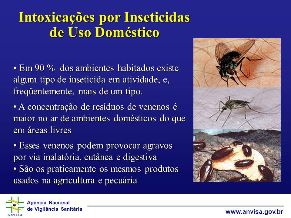 Agência Nacional de Vigilância Sanitária www.anvisa.gov.br Intoxicações por Inseticidas de Uso Doméstico Em 90 % dos ambientes habitados existe algum tipo de inseticida em atividade, e, freqüentemente, mais de um tipo.