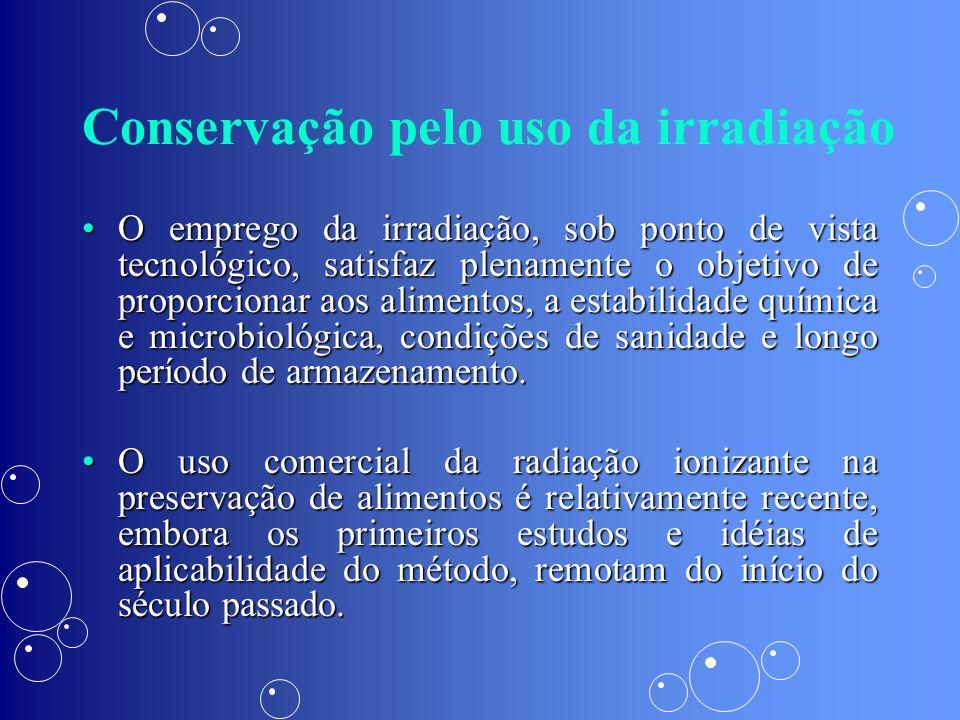 Fatos significativos na evolução do uso da irradiação para conservação de alimentos.
