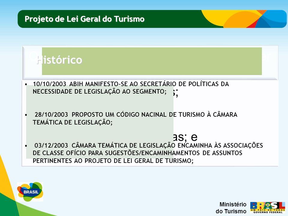 Ministério do Turismo Projeto de Lei Geral do Turismo Projeto de Lei Geral do Turismo Histórico 10/10/2003 ABIH MANIFESTO-SE AO SECRETÁRIO DE POLÍTICA
