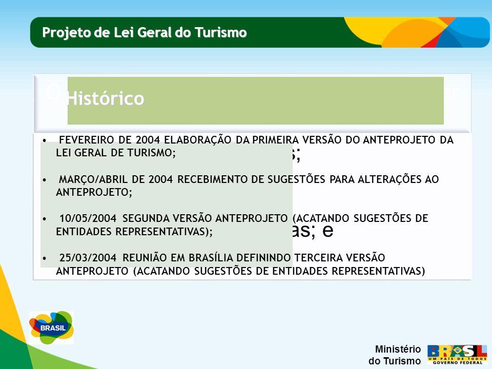 Ministério do Turismo Projeto de Lei Geral do Turismo Projeto de Lei Geral do Turismo Histórico FEVEREIRO DE 2004 ELABORAÇÃO DA PRIMEIRA VERSÃO DO ANTEPROJETO DA LEI GERAL DE TURISMO; MARÇO/ABRIL DE 2004 RECEBIMENTO DE SUGESTÕES PARA ALTERAÇÕES AO ANTEPROJETO; 10/05/2004 SEGUNDA VERSÃO ANTEPROJETO (ACATANDO SUGESTÕES DE ENTIDADES REPRESENTATIVAS); 25/03/2004 REUNIÃO EM BRASÍLIA DEFININDO TERCEIRA VERSÃO ANTEPROJETO (ACATANDO SUGESTÕES DE ENTIDADES REPRESENTATIVAS)