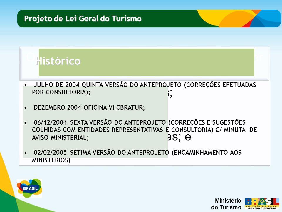 Ministério do Turismo Projeto de Lei Geral do Turismo Projeto de Lei Geral do Turismo Histórico JULHO DE 2004 QUINTA VERSÃO DO ANTEPROJETO (CORREÇÕES