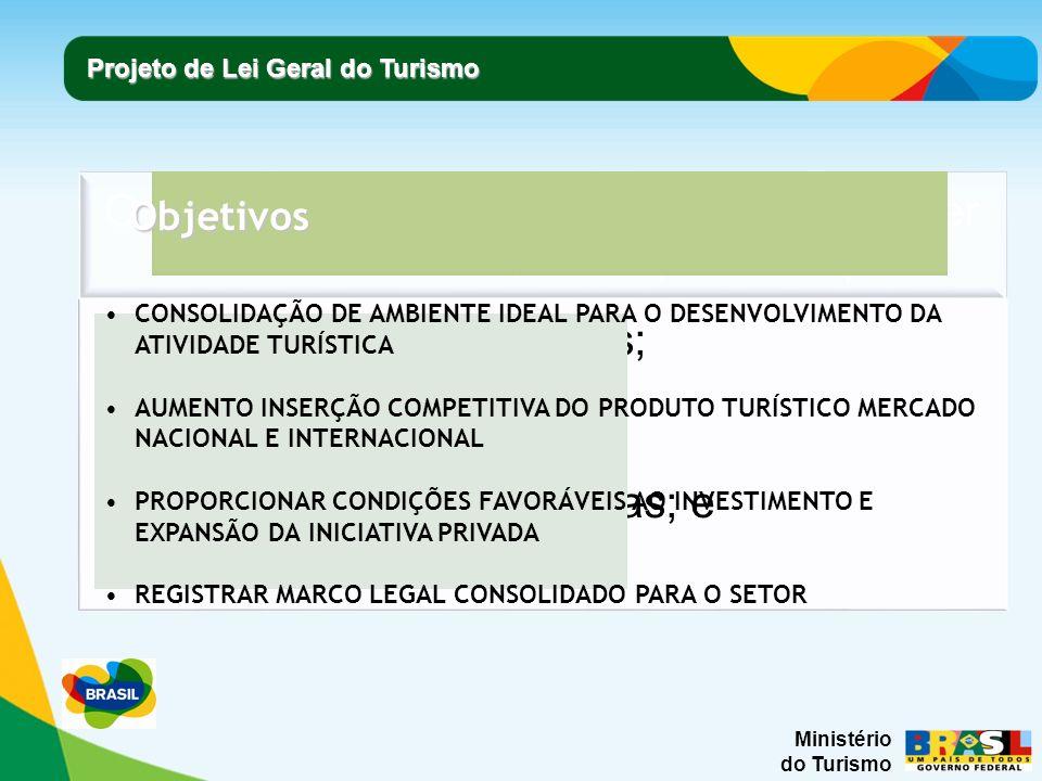 Ministério do Turismo Projeto de Lei Geral do Turismo Objetivos CONSOLIDAÇÃO DE AMBIENTE IDEAL PARA O DESENVOLVIMENTO DA ATIVIDADE TURÍSTICA AUMENTO I